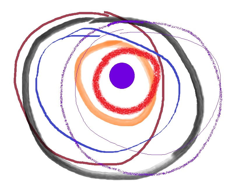 Cercle Imperfecte